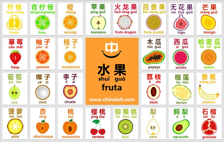 Las frutas en chino 水果 - Vocabulario - Chinalati