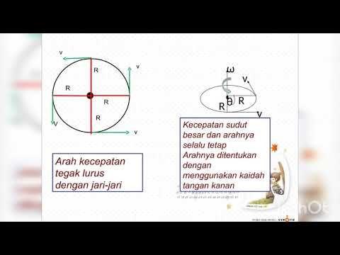 Materi Gerak Melingkar Gerak Melingkar Video Fisika