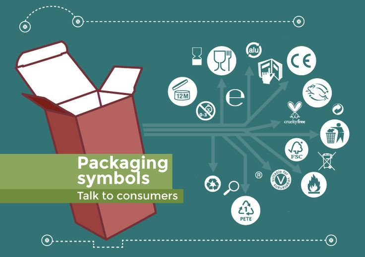 #Packaging #symbols: how to effectively talk to consumers. An useful #vector PDF chart with the most used symbols, #freedownload