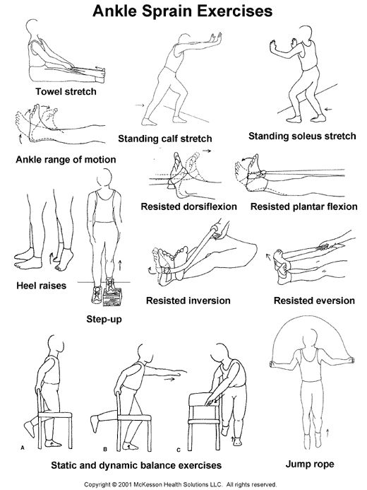 Ankle Sprain Exercises:  Illustration