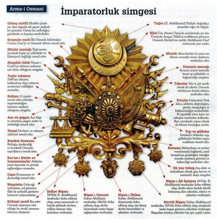 Osmanlı Devlet Armasındaki Semboller Ve Anlamları