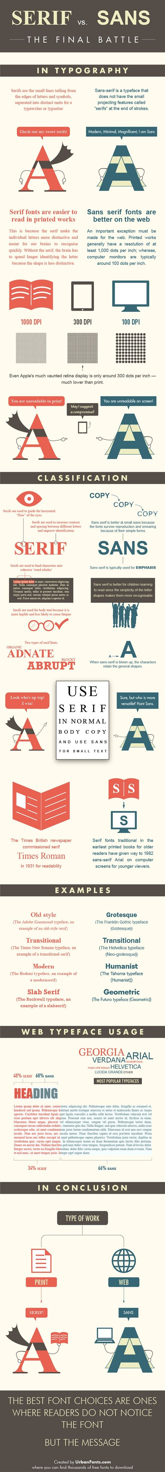 Serif Vs Sans infographic explains why Serif is best for print media whereas Sans works well on the web. Remember designers, print and web are NOT the same. One size doesn't fit all ads.