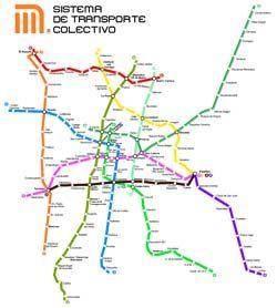 Modelo de la red del metro DF.