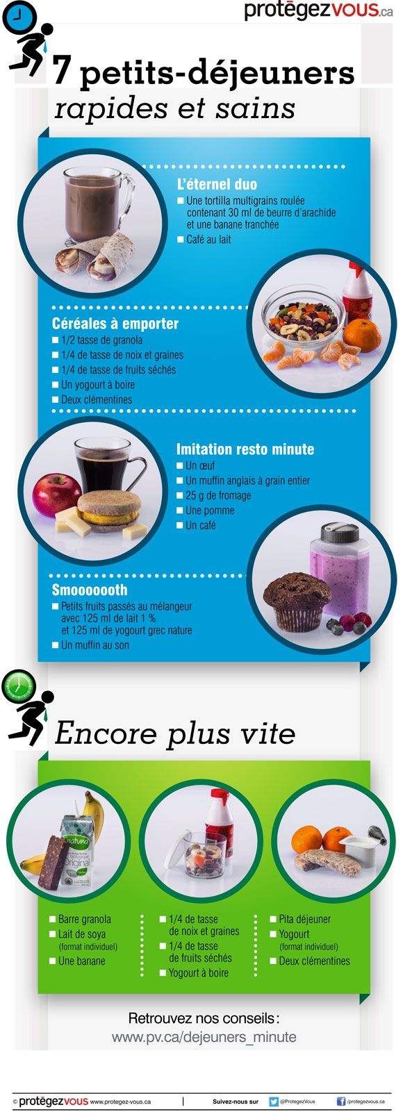 En image: 7 petits-déjeuners rapido presto | Protégez-Vous.ca
