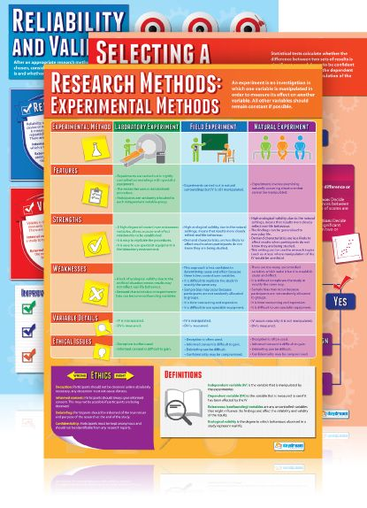 psychology gcse past papers research methods