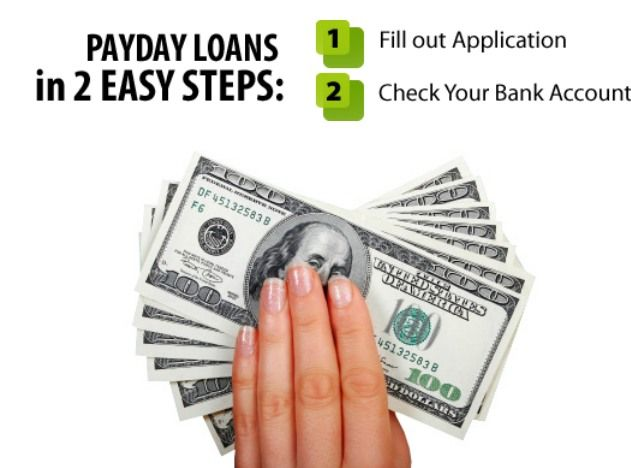 Payday Loans are Short-term loan that will be sanction with in 24 Hours. Fill FORM now! to get ...