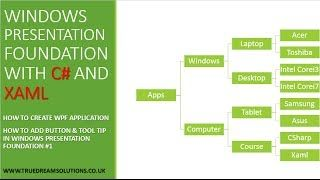 EARN £40000 PER YEAR FREE ONLINE COURSE WINDOWS PRESENTATION FOUNDATION WITH C# AND XAML