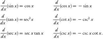Derivatives of trig functions | maths | Pinterest | Trigonometric ...