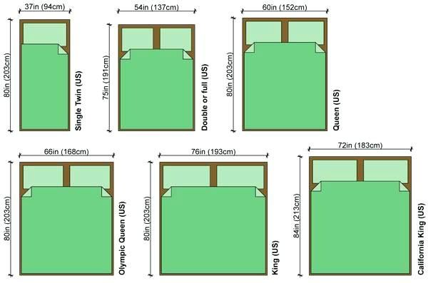 King Size Bed Dimensions Sizes, Double Bed Versus Queen Size