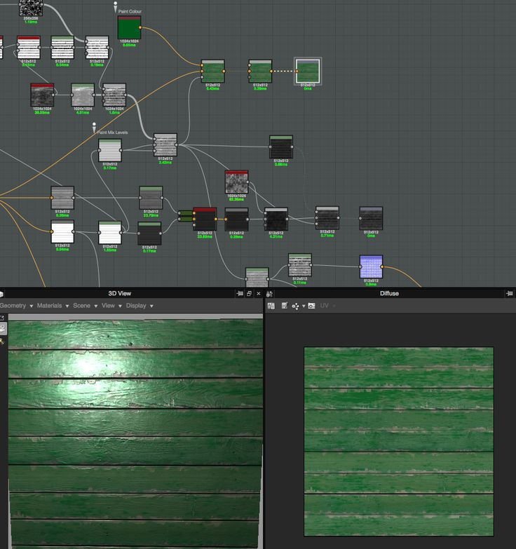 Substance Designer - Master Thread - Page 3 - Polycount Forum