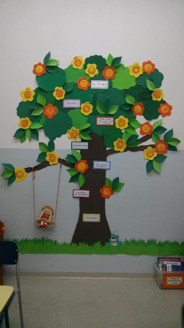 Árvore dos 7 Hábitos                                                                                                                                                     Mais