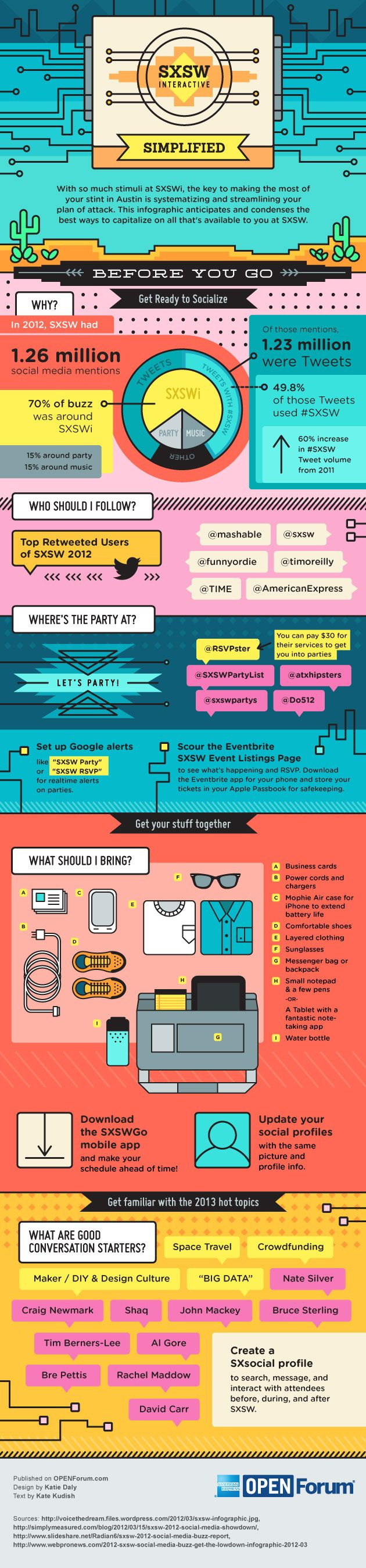 SXSW is a marketer's and interactive junkie's heaven. Check out Open Forum's infograph and get ready! Interactive Simplified Infographic
