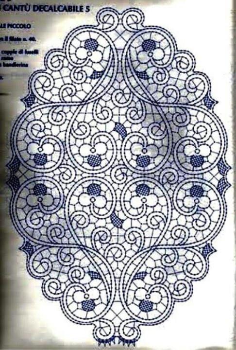 Grafic fata de masa oval