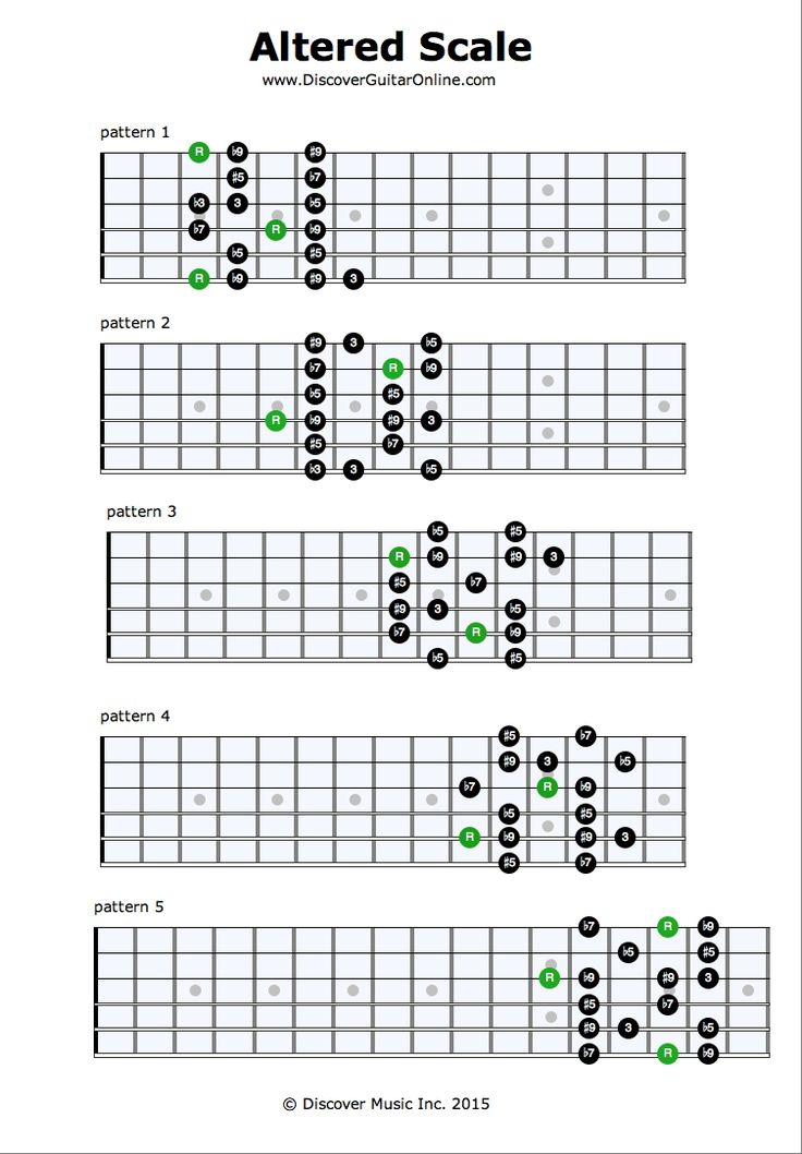 best 25  jazz scales guitar ideas on pinterest