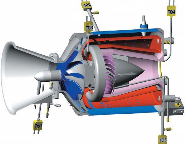 Mini-Turbine lab