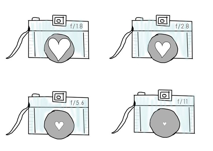 anderes-Kameralmodellweb
