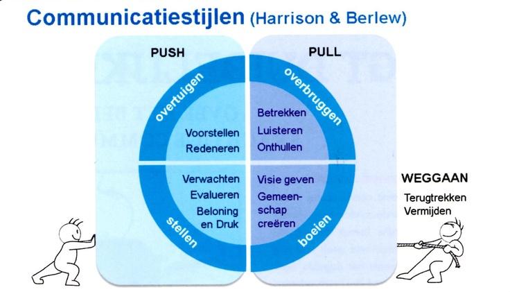 toffe afbeelding om communicatie te duiden.