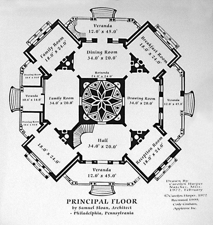 Longwood House in Mississippi Main Floor Plan