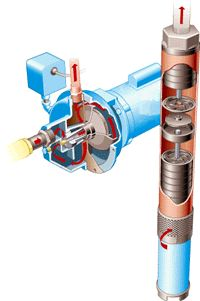10 best well pump house images on pinterest for Pex pipe freeze protection