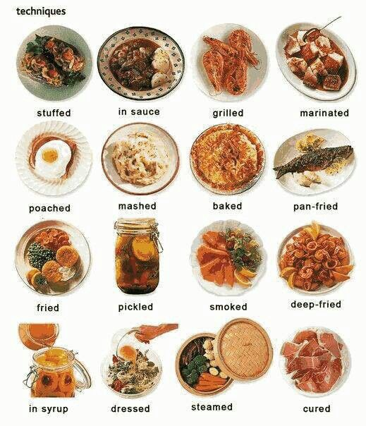 Techniques in Cooking Vocabulary