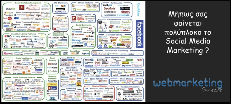 Is social media marketing complicated?