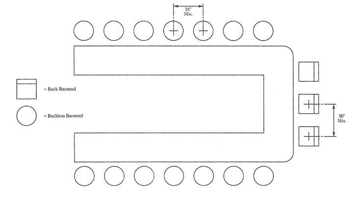 Barstool Spacing Seating Interior Design Guide Bar