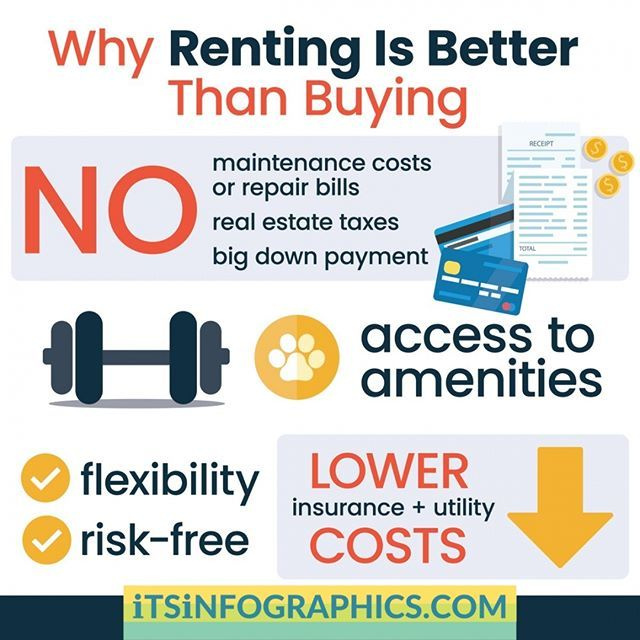 Infographics This Is Why Renting Is Good For You Infographic