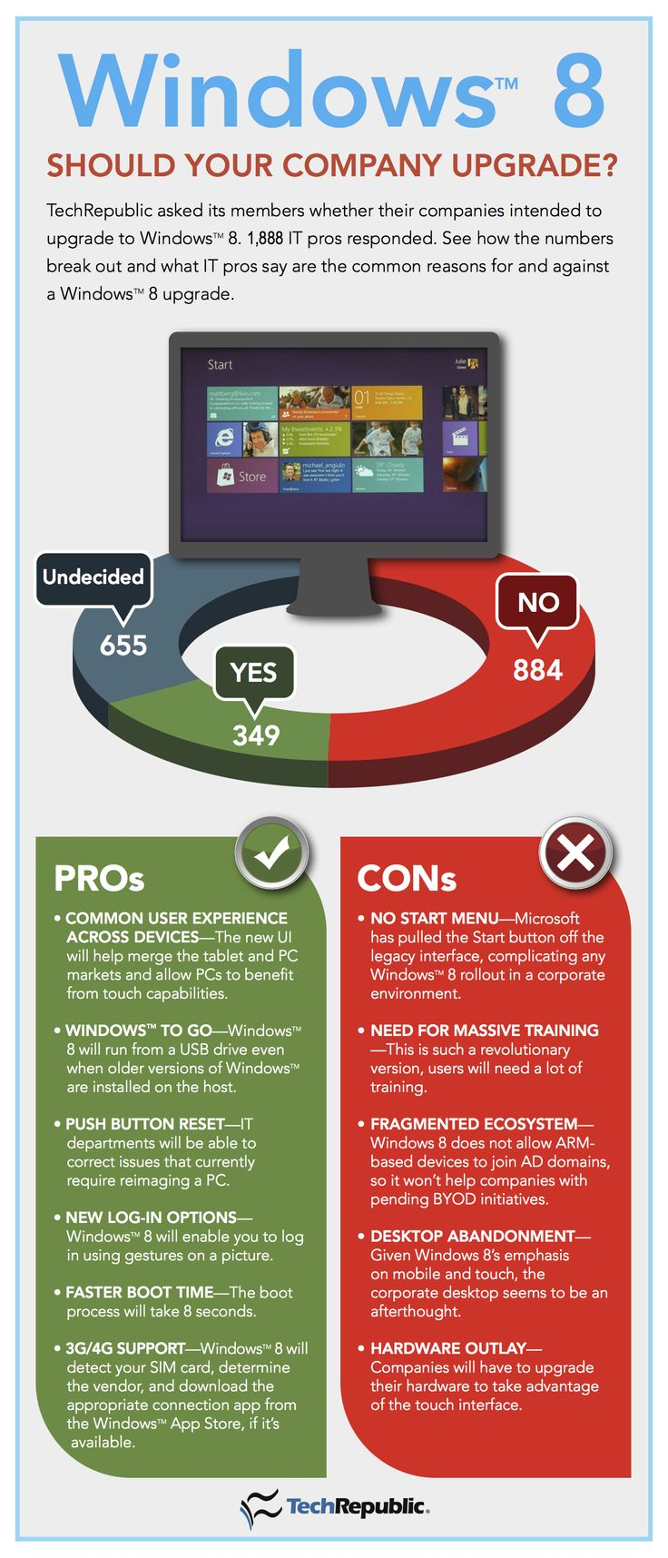 Windows 8, should your company upgrade? #infographic