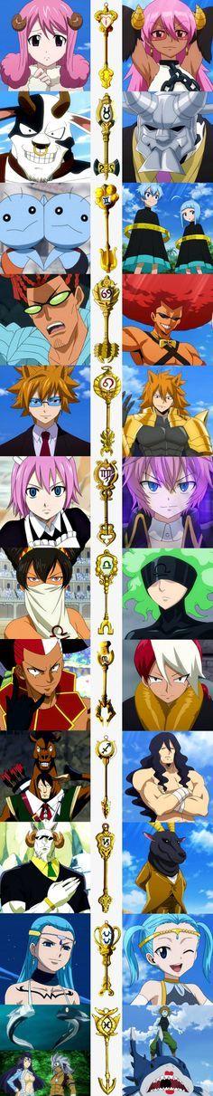 Celestial Spirits and their keys. | Anime/manga: Fairy Tail [Aries / Taurus / Gemini / Cancer / Leo (Loke) / Virgo / Libra / Scorpio / Sagittarius / Capricorn / Aquarius / Pisces]