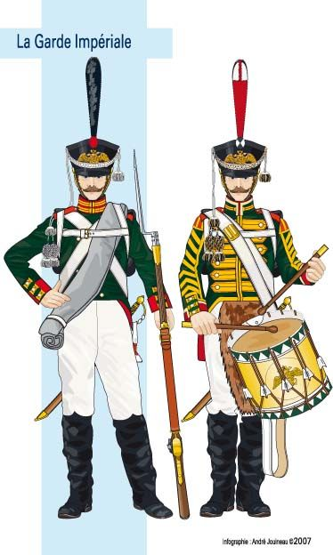 Armée russe en 1813-1815 (série contemporaine)
