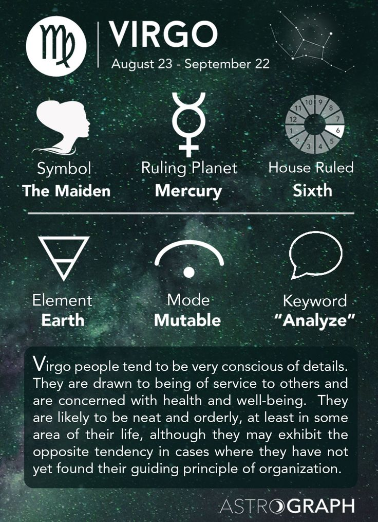 Virgo Cheat Sheet Astrology - Virgo Zodiac Sign - Learning Astrology - AstroGraph Astrology Software