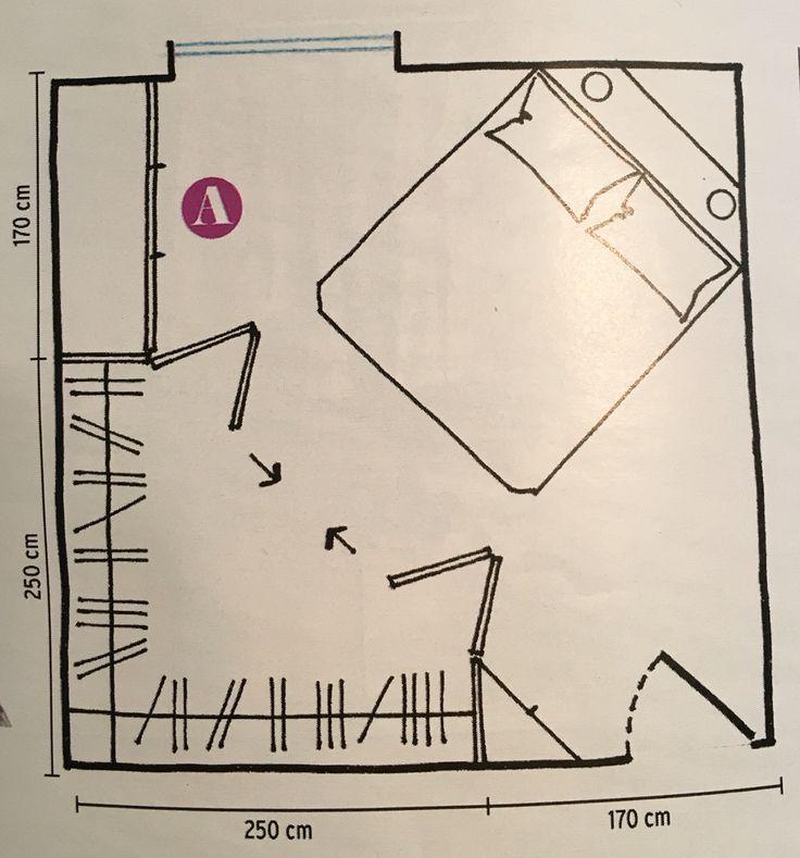 Oltre 1000 idee su armadio per camera da letto su for Layout della camera familiare