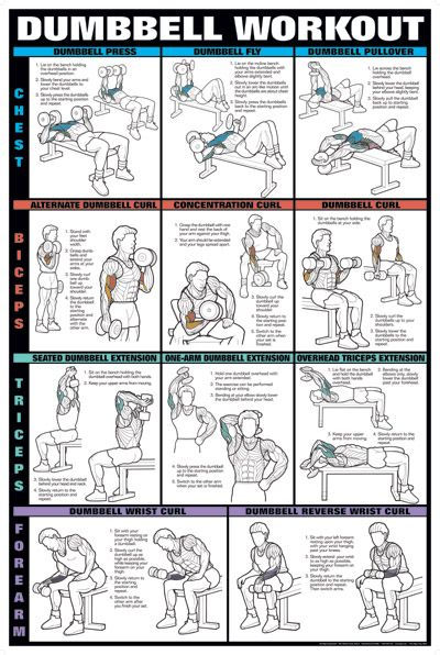 dumbell workout.-- just did this. Oh goodness, I will be feeling it tomorrow!