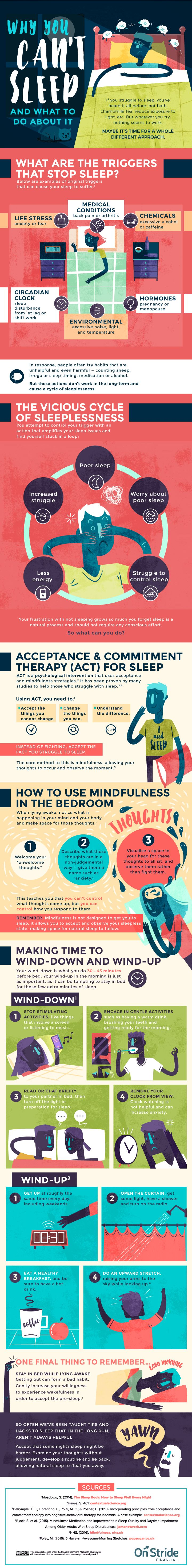 Can't sleep? Here are 11 simple tips in this awesome infographic (Source: Onstride) to help you set yourself up for restful sleep. PLUS click through for my #1 most effective strategy for getting good sleep (dealing with a big root cause behind sleep problems) and download your free copy of the Guided Sleep Meditation audio. https://www.pinchmeliving.com/cant-sleep/