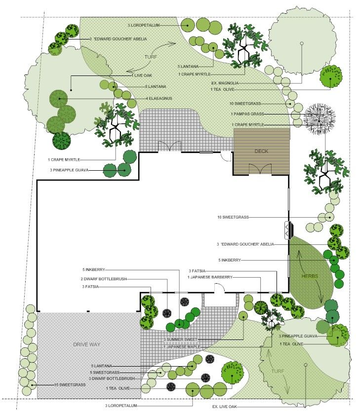 25+ Xeriscape Landscaping Plan Template Pictures and Ideas