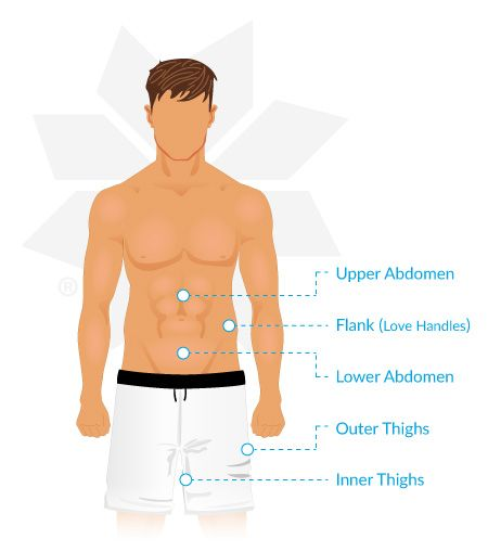 CoolSculpting for men can help you lose that stubborn fat in a non-surgical option.  CoolSculpting is advanced body contouring that freezes the fat away!  No Incision.  No Downtime and FDA Approved.  Ask us about our special offer or visit us at http://www.finesseplasticsurgery.com/procedures/coolsculpting