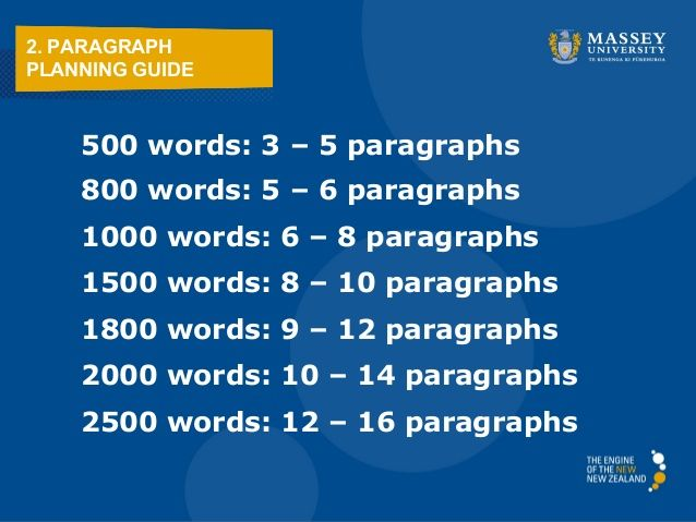 Pin By Mike Walston On Writing A Way Of Life 1000 Word Essay 500 Word Essay Essay Tips