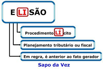 Lagoa dos Macetes: Dica de Direito Tributário sobre evasão, elisão e ...