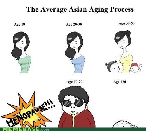 Engrish Funny: Asian Aging Process