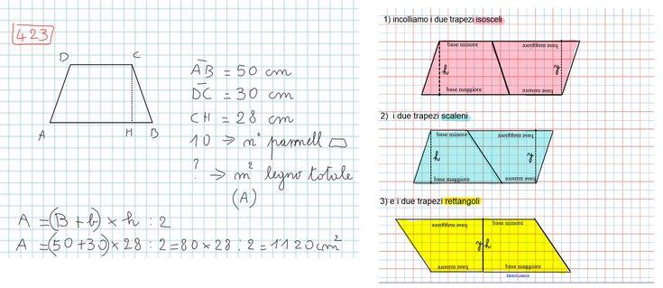 Problemi di geometria (calcolo area con formule) | Schede ...