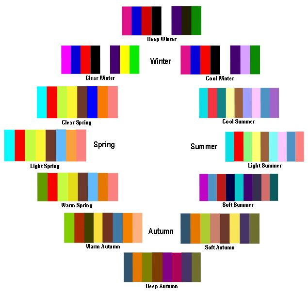 86 best All about Color images on Pinterest Color palettes - sample html color code chart