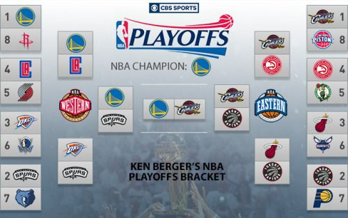 2016 NBA Playoff Brackets: Warriors unanimous champs among... #NBA: 2016 NBA Playoff Brackets: Warriors unanimous champs among… #NBA