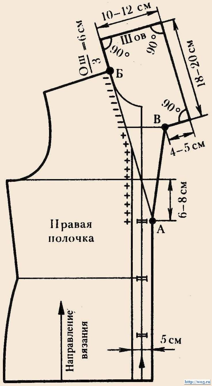Вывязывание воротника и планки-застежки одновременно с полочкой - Связано.РФ | Вязание на спицах и крючком