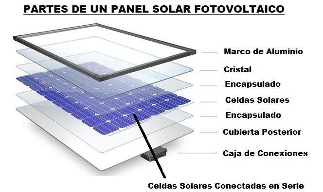 Partes Panel Solar Fotovoltaico Instalaci 243 N Electrica En