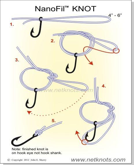 Nanofil knot for Bass fishing knots
