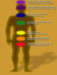 Learn how you can get in touch with your own chakras, or your energy centers, by understanding their locations and colors on your body, and how to keep them balanced to keep you centered, focused and grounded everyday of your life!  Chakra Awareness Class - Angel Messenger Psychic, Medium, Intuitive Angel Messenger -http://bit.ly/2o6QgaV