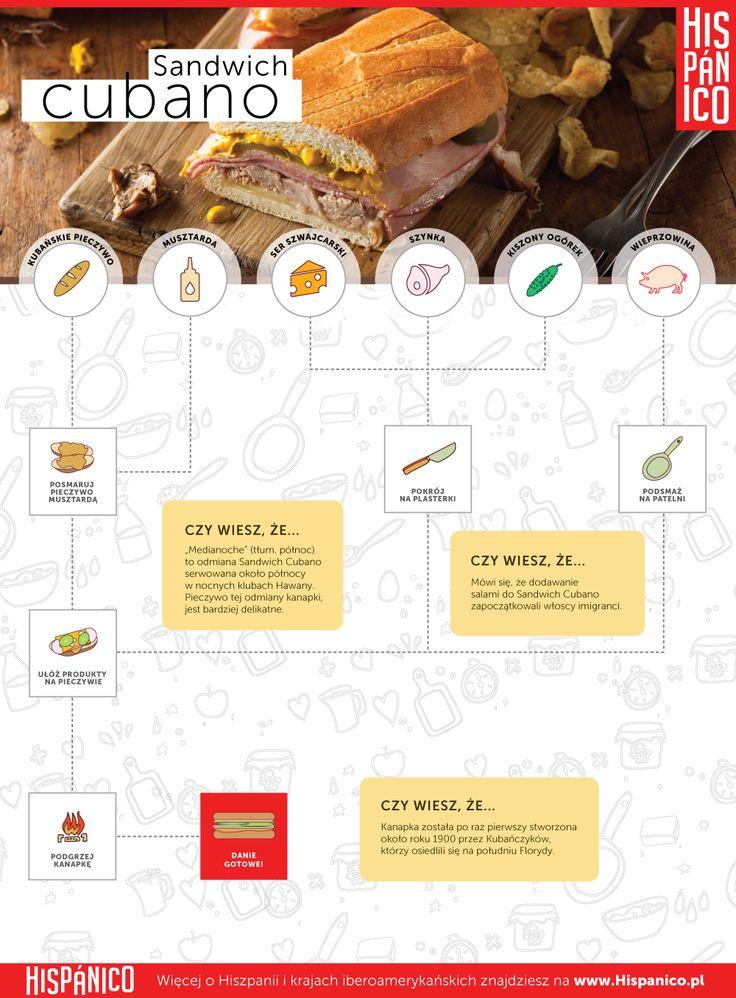#Infografika: Przepis na Sandwich Cubano - Hispanico.pl // #Hiszpania #hiszpański #sadwich #cubano #przepis #kuchnia #Kuba