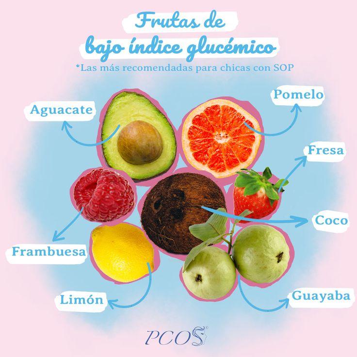 Sop Frutas Con Bajo índice Glucémico Indice Glucémico Alimentos Alimenticio Comida Fitness Recetas