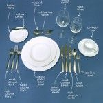 <b>How to Properly Set the Table the Easy Way</b>