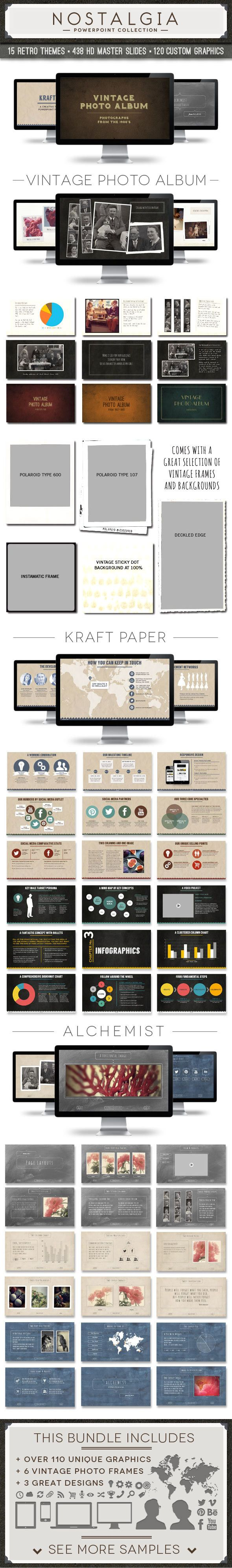 Nostalgia Collection Powerpoint Template Bundle - great photo album and ebook templates - perfect for diy gifts